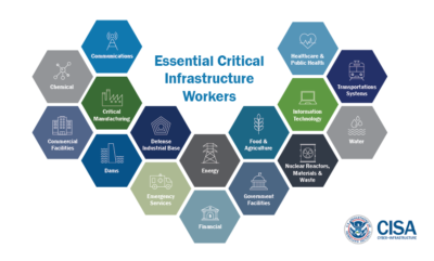 Cybersecurity in Critical Infrastructure
