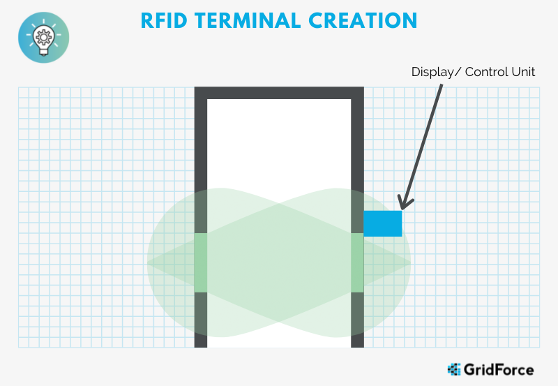 RFID Terminal Creation for Tool Tracking